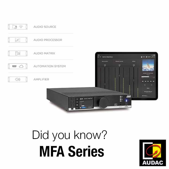 Did you know? MFA series – 20 reasons why